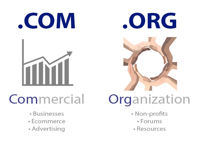 .ORG vs .COM - What's the difference?